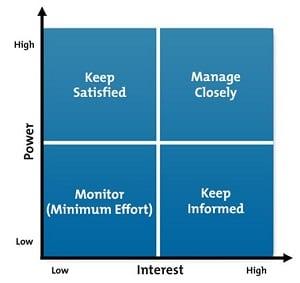 Leadership development perk or priority case analysis essay
