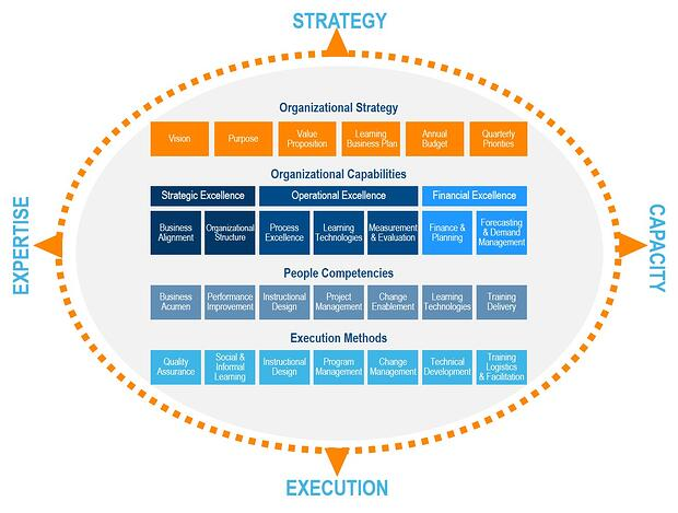 police organisational management essay Lapd organization chart the los angeles police department is one of the largest and most innovative law enforcement agencies in the facilities management division.