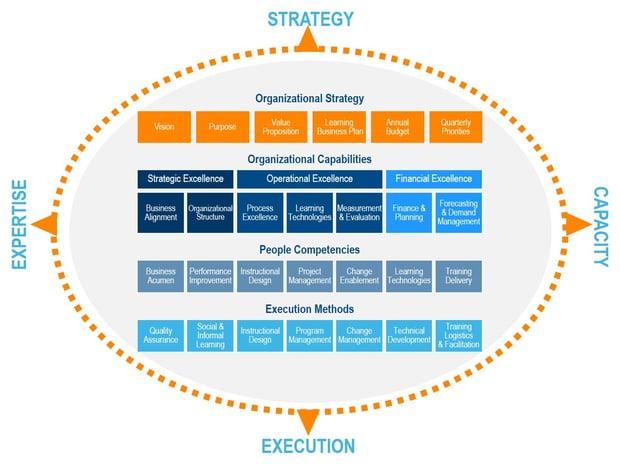 tesco strategic planning techniques