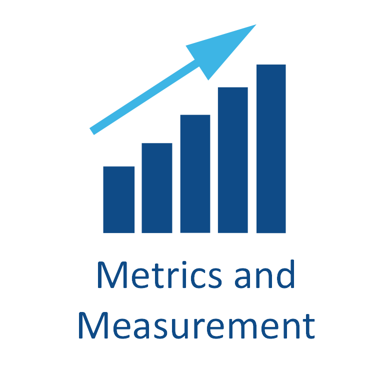 Metrics and Measurement